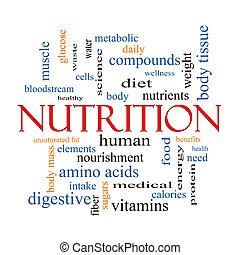 Nutrition Word Cloud Concept with great terms such as human,...