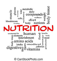 Nutrition Word Cloud Concept in red caps with great terms...