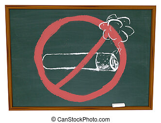 No Smoking Symbol on Chalkboard - The No Smoking symbol over...