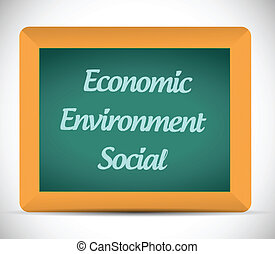 economic, environment and social message