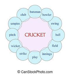 Cricket Circular Word Concept - Cricket concept circular...