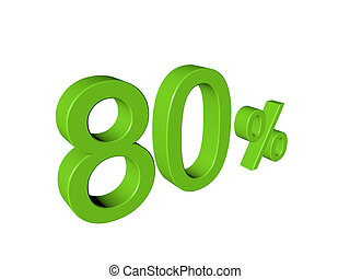 3d number 80 percent on white isolated background