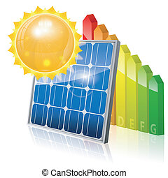 Solar Panel - Green Energy Concept with Solar Panel, Energy...