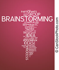 "Word Cloud ""Brainstorming"""