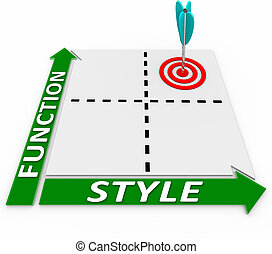 Style Vs Function Aesthetics or Practicality Matrix Choose...