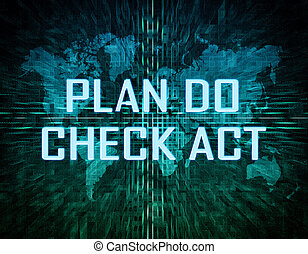 Plan Do Check Act text concept on green digital world map...