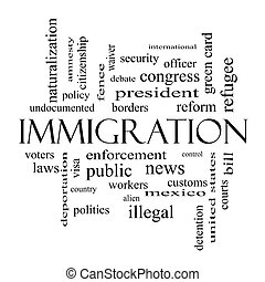 Immigration Word Cloud Concept in black and white with great...