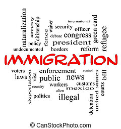 Immigration Word Cloud Concept in red caps with great terms...
