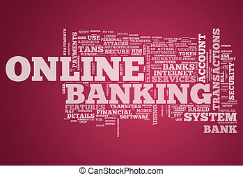 Word Cloud Online Banking