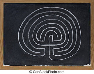 seven ring labyrinth on blackboard - a classical seven ring...