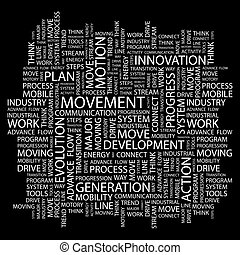 MOVEMENT. Background concept wordcloud illustration. Print...