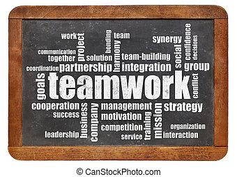 teamwork word cloud
