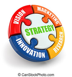 Strategy is vision, research, marketing, innovation 3d