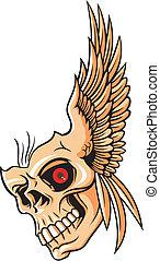 skull of god