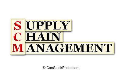 SCM - Conceptual SCM Supply Chain Management acronym on...