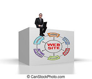 website scheme
