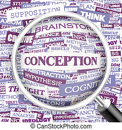 CONCEPTION. Background concept wordcloud illustration. Print...
