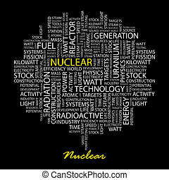 NUCLEAR. Word cloud concept illustration. Wordcloud collage.