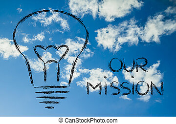 building a brand, company mission and business values -...