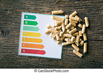 wooden pellets and energy efficiency levels