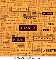 HACKER Word cloud concept illustration Wordcloud collage