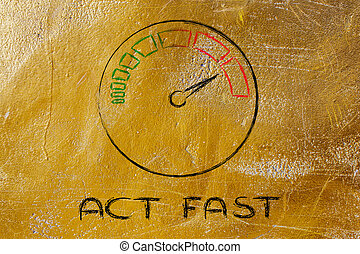 speedometer and fast success: act fast
