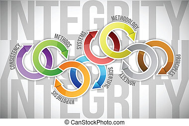 integrity cycle color diagram illustration design over a...