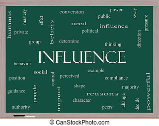 Influence Word Cloud Concept on a Blackboard with great...