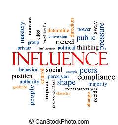 Influence Word Cloud Concept with great terms such as...