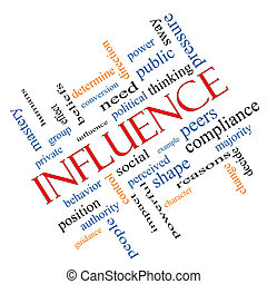 Influence Word Cloud Concept Angled - Influence Word Cloud...