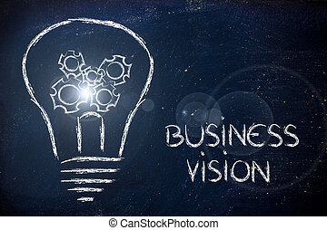business vision, lightbulb with gearwheels metaphor of...