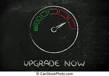 speedometer and fast success: upgrade now