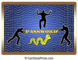 Watch your Password