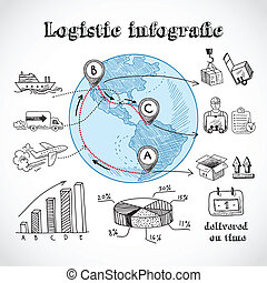 Logistic globe infographic - Globe with world map and doodle...