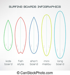 Surfboards set infographics Flat design Vector - Simple...