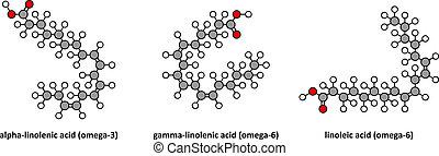 Alpha-linolenic omega-3, ALA, gamma-linolenic omega-6 and...