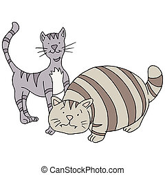Fat And Skinny Cats - An image of a fat and skinny cat.