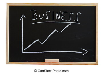 blackboard with business chart