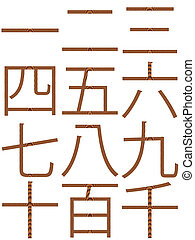 Wooden Chinese Numbers