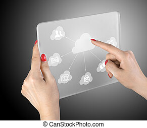 Cloud computing touchscreen interface