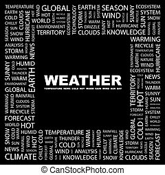 WEATHER Word cloud illustration Tag cloud concept collage