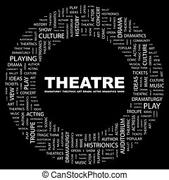 THEATRE. Word cloud concept illustration. Wordcloud collage.