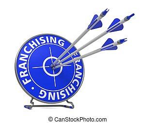 Franchising Concept - Hit Target. - Franchising Concept....