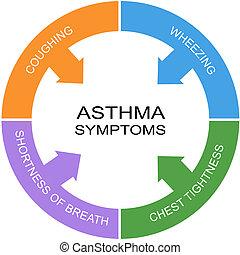 síntomas, asma, círculo, concepto, palabra