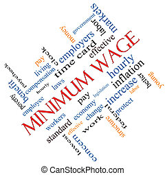 Minimum Wage Word Cloud Concept Angled - Minimum Wage Word...