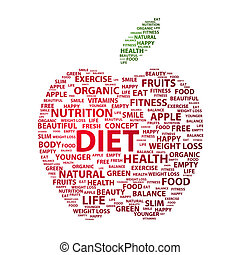 Diet - Most important diet related keywords