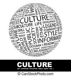 CULTURE. Background concept wordcloud illustration. Print...