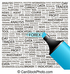 FOREX. Background concept wordcloud illustration. Print...