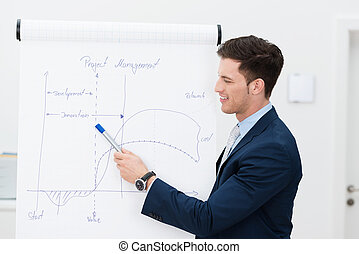 Businessman or team leader giving a presentation pointing to...