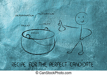 funny character creating the recipe for the perfect...